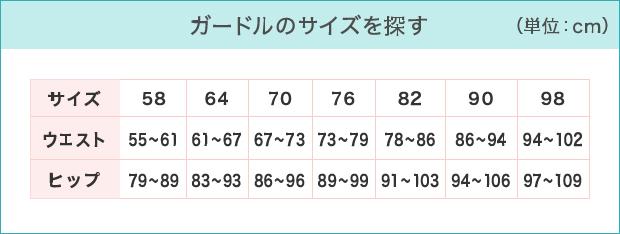 ガードルのサイズを探す(単位:cm)